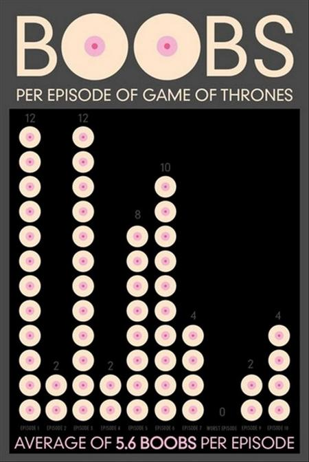 nudity-in-game-of-thrones-boob-chart Edit